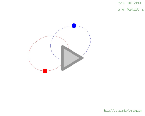 binary orbit simulation