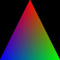 OpenGL триъгълник
